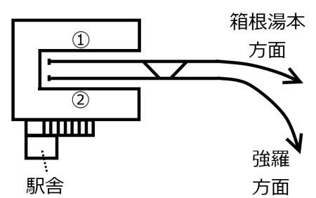 構内配線図_1c.jpg