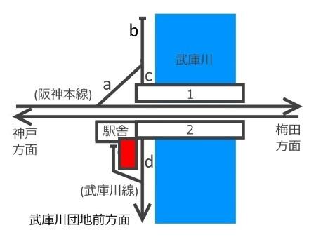 武庫川駅周辺路線図2c.jpg