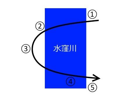 水窪川横断図c.jpg