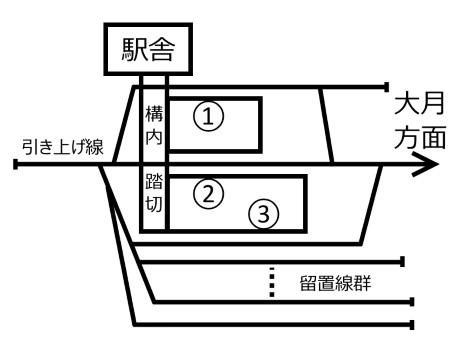 河口湖駅構内配線図c.jpg