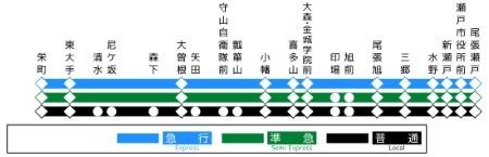 瀬戸線停車駅c.jpg