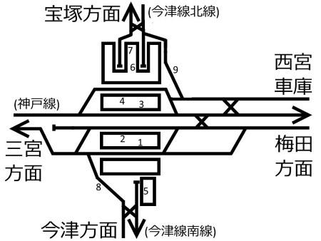 現西宮北口配線図c.jpg