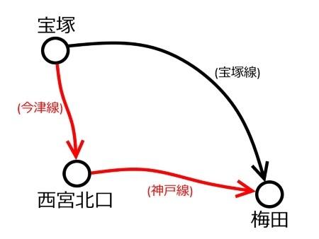 神戸線経由準急c.jpg
