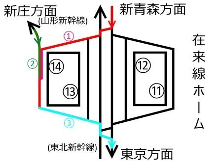 福島駅連結ルートc.jpg