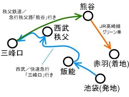 秩父周遊ルート図c.jpg