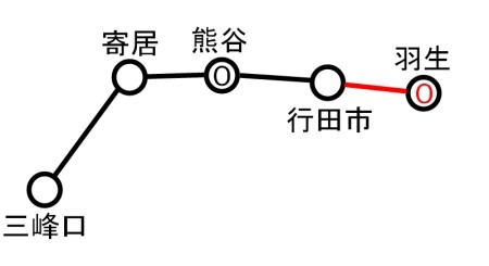 秩父鉄道路線図c.jpg