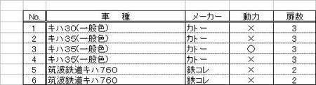 第三編成_3.JPG