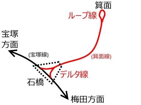 箕面線古図c.jpg