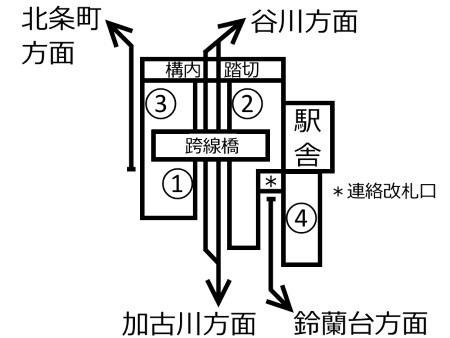 粟生駅構内配線図c.jpg