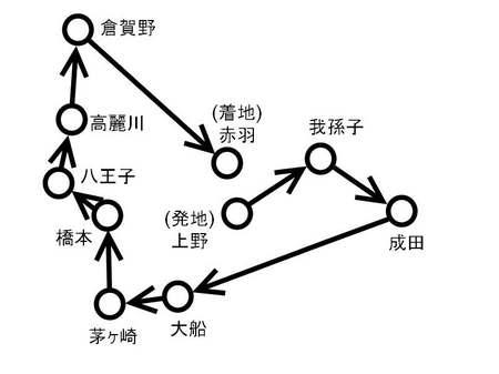 経路図.jpg