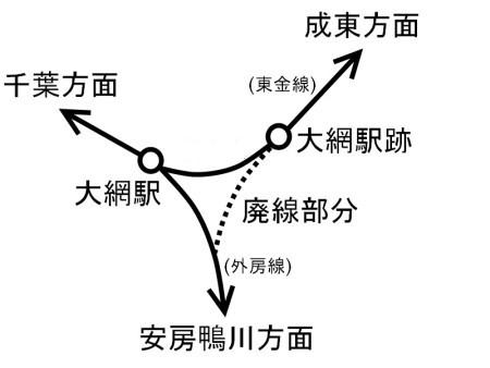線路付替え図c.jpg