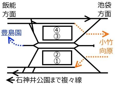 練馬駅構内配線図c.jpg