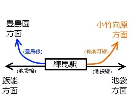 練馬駅路線図c.jpg