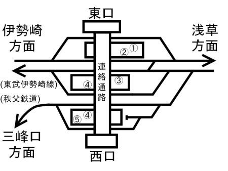 羽生駅構内配線図c.jpg