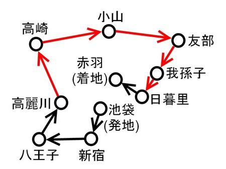 耐久テスト経路.jpg