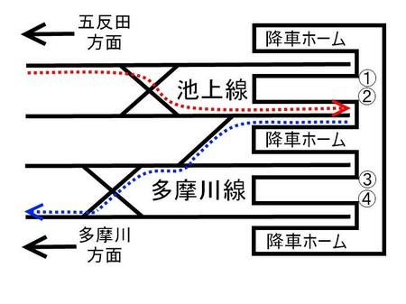 蒲田駅構内方向転換.jpg
