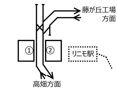 藤ヶ丘駅構内配線図c.jpg