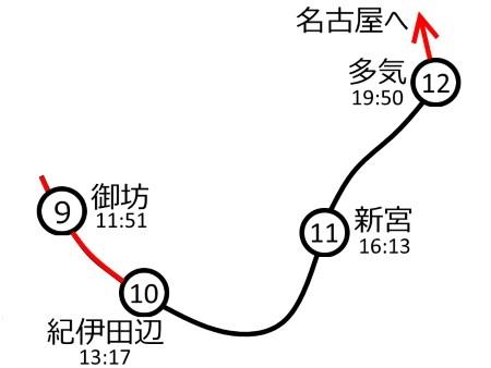 行程図2c.jpg