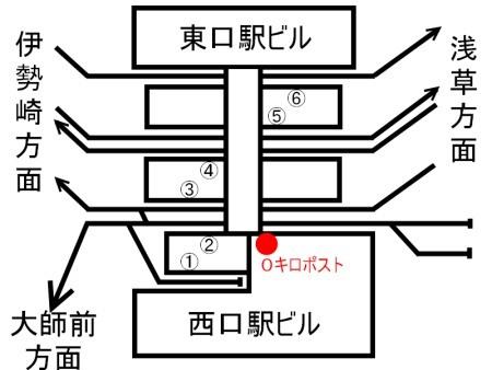 西新井駅構内図c.jpg