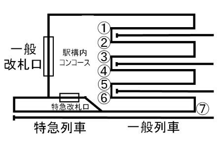 西武池袋駅ホーム配置2c.jpg