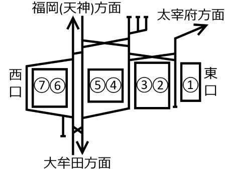 西鉄二日市駅構内配線図c.jpg