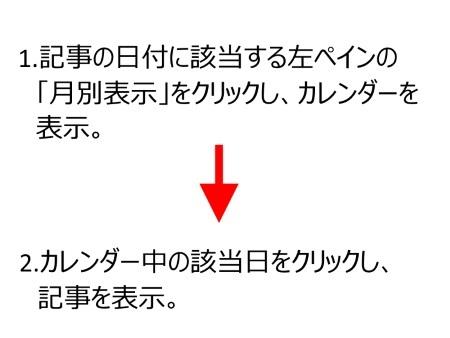 記事検索要領c.jpg