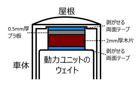 貼り付け断面図c.jpg