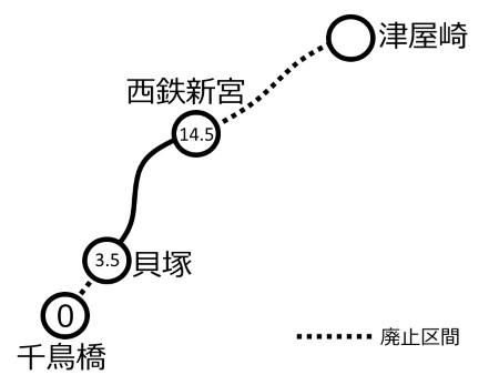距離票図c.jpg