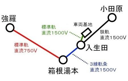 軌道電圧区分_1c.jpg
