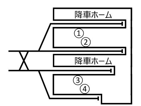 近鉄奈良駅構内配線図c.jpg