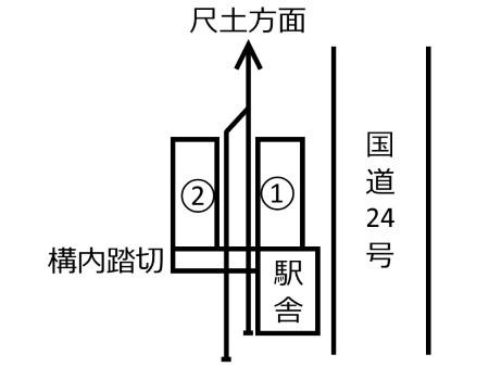近鉄御所駅構内配線図c.jpg
