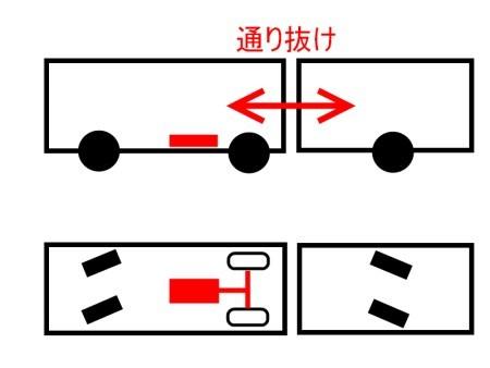 連接バス駆動方ボルボc.jpg