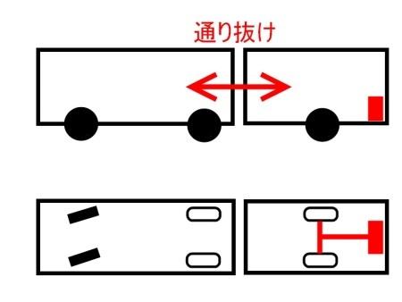 連接バス駆動方式ベンツc.jpg