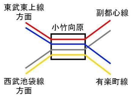 運転系統.jpg