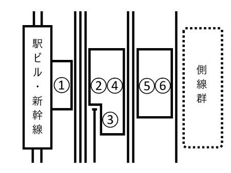 郡山駅構内配線図c.jpg