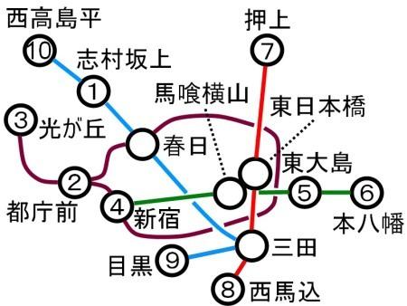都営地下鉄周遊ルートc.jpg