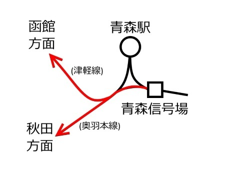青森信号場c.jpg