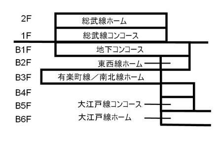 飯田橋駅立体図_1.jpg