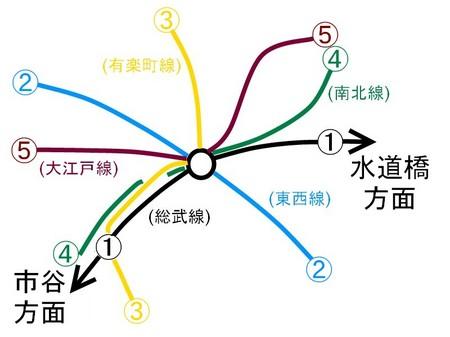 飯田橋駅路線図.jpg