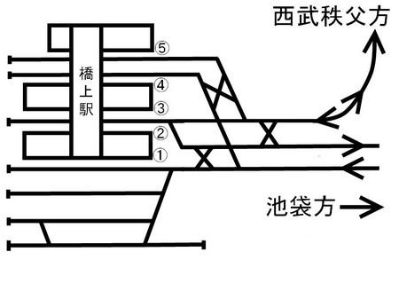 飯能駅構内図_1.jpg
