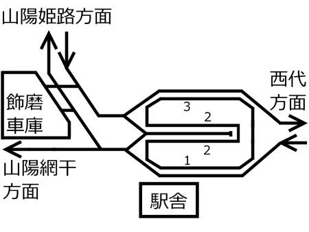 飾磨駅構内配線図c.jpg