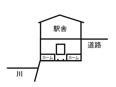 駅構造図.jpg