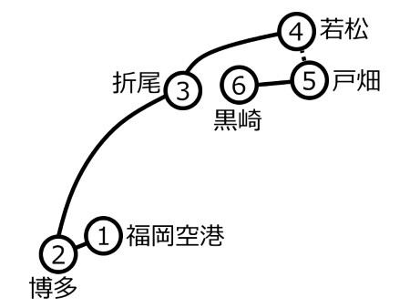 1日目行程図c.jpg
