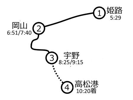 2日目行程図1c.jpg